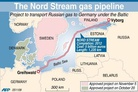 Nord Stream Launch and Europe's Energy Future