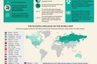 The russian language in the world. Facts and figures